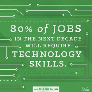 Digital Jobs Globally